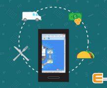 Hóa đơn điện tử có phải là công cụ cấp thiết cho khối nhà hàng?
