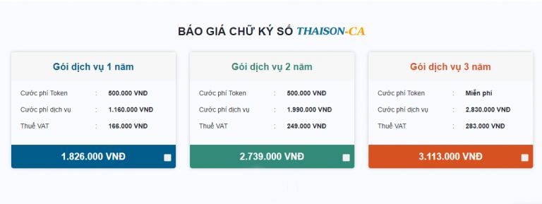 Bảng giá chữ ký số từ Thaison-CA