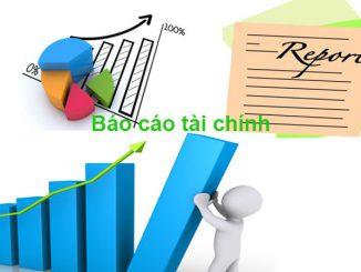 Thời hạn nộp báo cáo tài chính